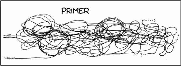 primer-timeline-funny-1